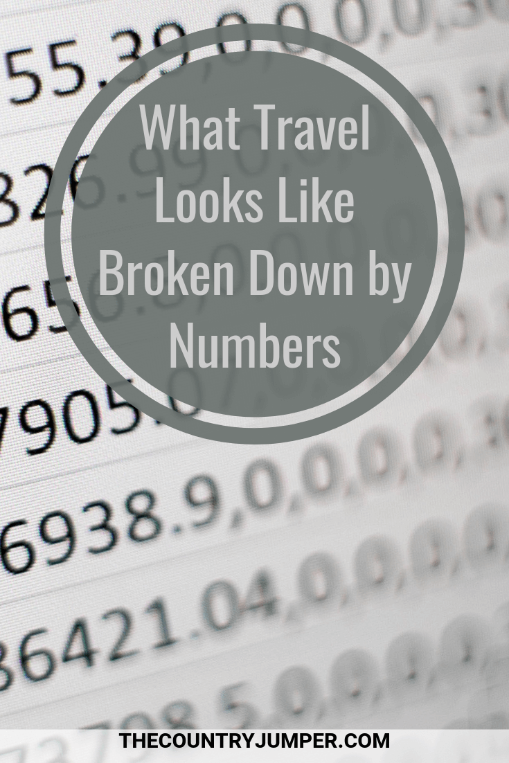 pin for traveling by numbers